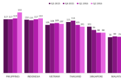 chart2 consumerconfidence thumb