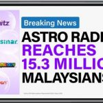 Astro Radio continues to lead with 15.3 million listeners