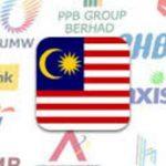 Bleaker outlook for M'sian firms