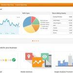 Is Google Analytics Now Passe?