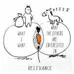 Relevance might be the CMO's biggest challenge