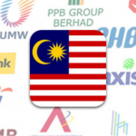 What worries Malaysian businesses?