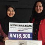 RM16,500 for Yasmin Ahmad MERCY Malaysia fund