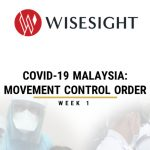 Sentiment study on the impact of Covid 19 MCO on Malaysians