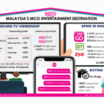 6 ways how Astro is helping  Malaysians adjust to new normal
