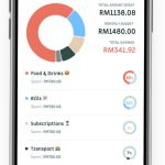The Mobile App banking on  data-driven customer insight