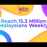 Astro Radio retains leadership with growth in reach to 15.3mil