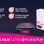 The New Astro Ultra Plug & Play Box