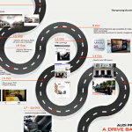 A Drive Back In Time - APPIES Asia Pacific 2016 GOLD Winner
